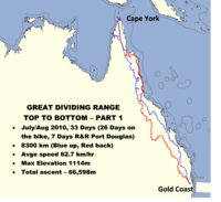 Cape York 2010 Overview.png