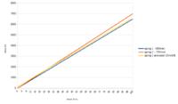 springrate vs preload_1.png
