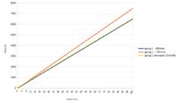 springrate vs preload_2.png