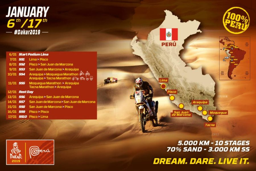 This year's Dakar Rally will take place from 6 – 17 January.  For the […]