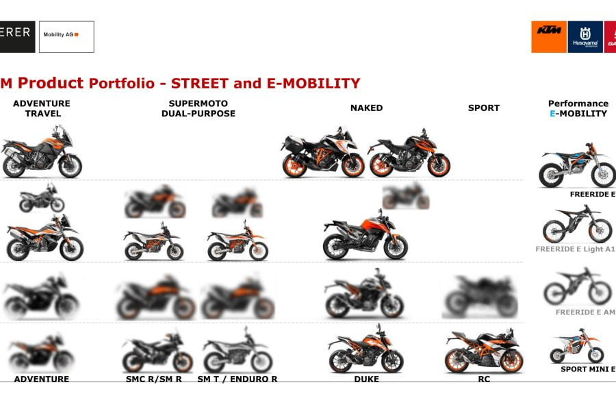 KTM's lineup looks very interesting in the near future. Photo: KTM/Motorcycle.com