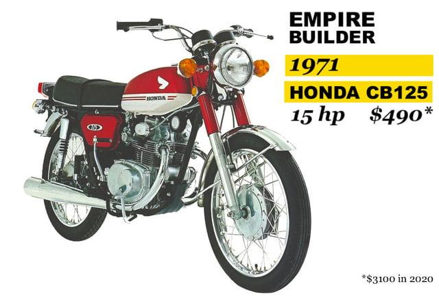 1971 Honda CB125