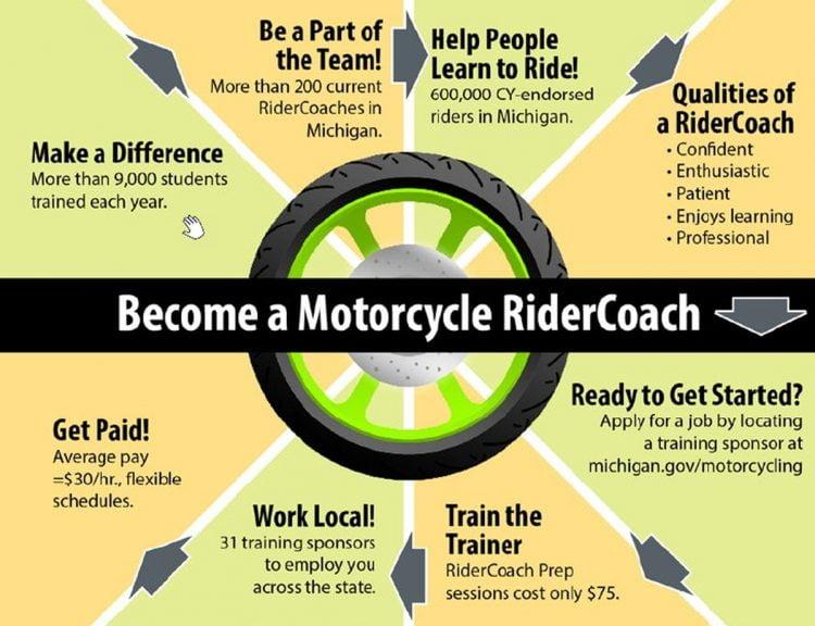 RiderCoach Rider Coach