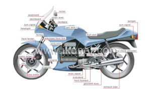 Motorcycle components and systems