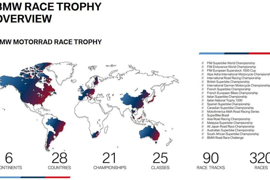 BMW Race trophy