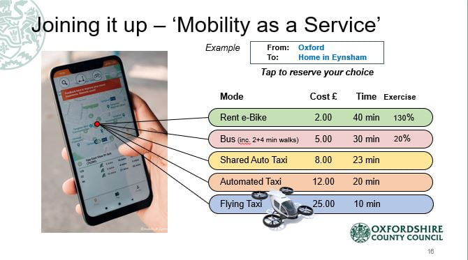 Oxfordshire Mobility