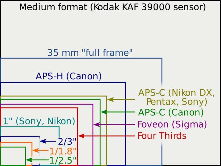 Kodak KAF 39000 sensor